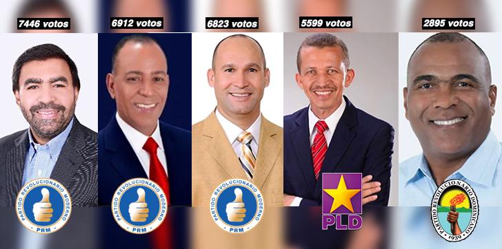 olmedo-nicolas-jose-luis-lupe-y-noel-marmolejos-entre-los-candidatos-a-diputados-mas-votados